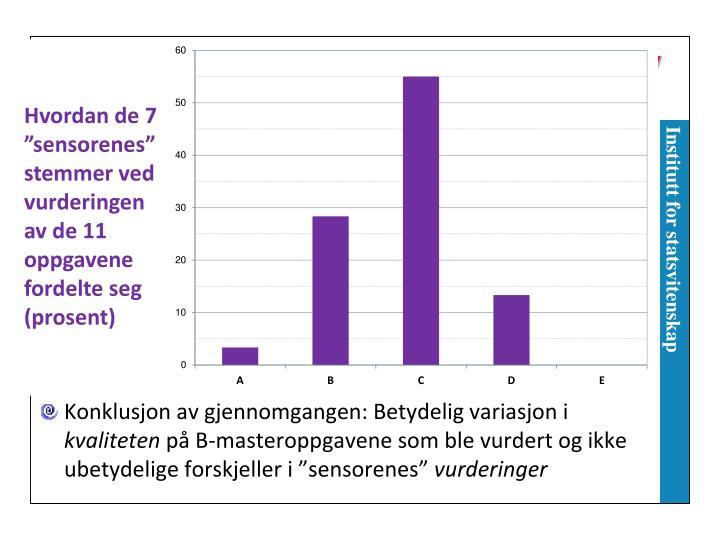 """Hvordan de 7 """"sensorenes"""" stemmer ved vurderingen av de 11 oppgavene fordelte seg (prosent)"""