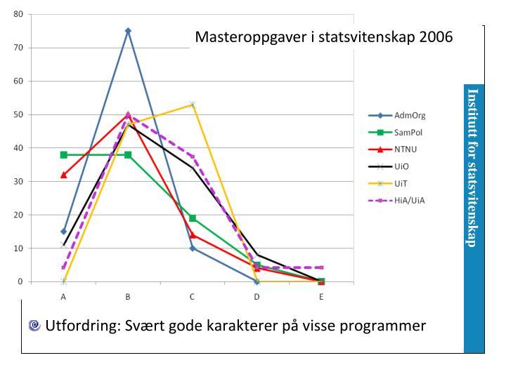 Masteroppgaver i statsvitenskap 2006