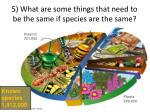 5 what are some things that need to be the same if species are the same