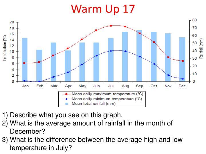 Warm Up 17