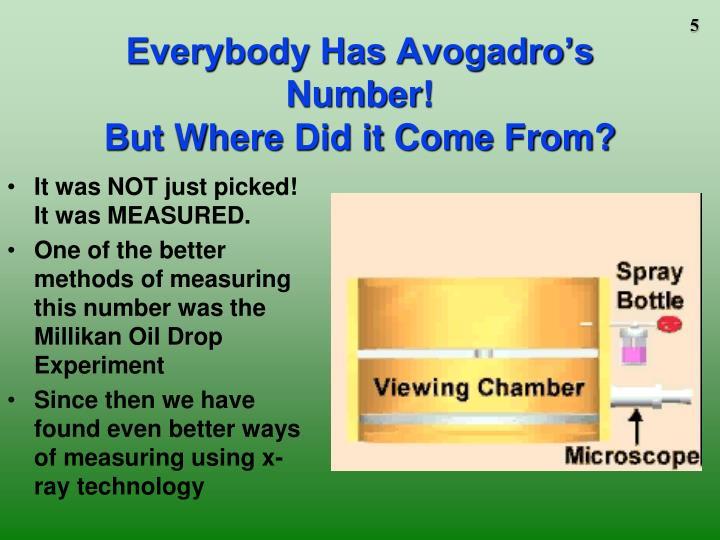 Everybody Has Avogadro's Number!