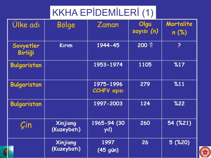 KKHA EPİDEMİLERİ (1)