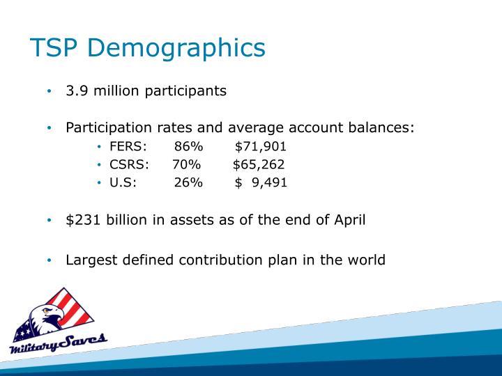 TSP Demographics