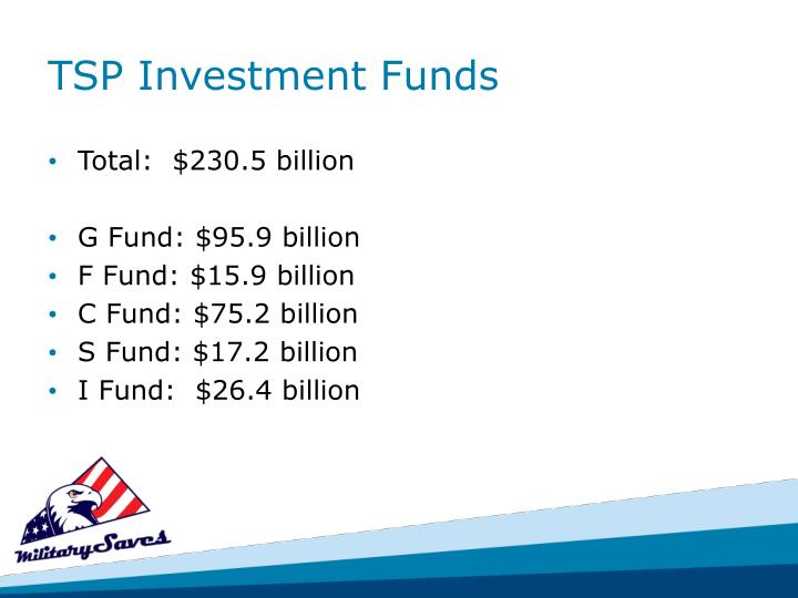 TSP Investment Funds