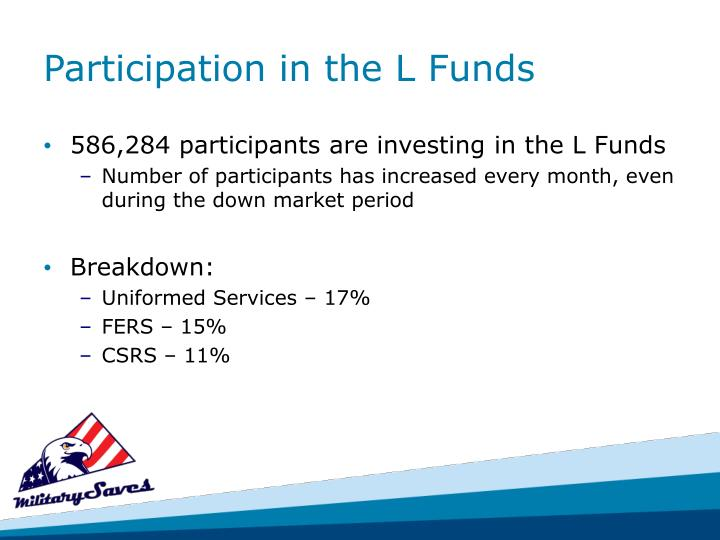 Participation in the L Funds