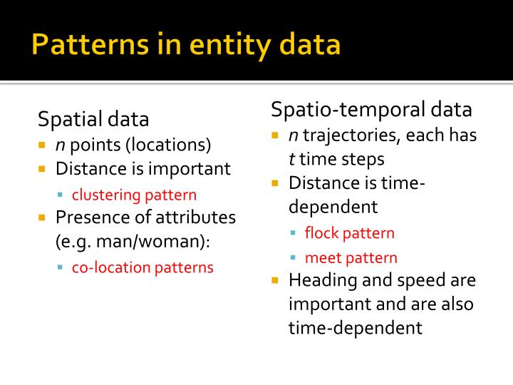 Patterns in entity data