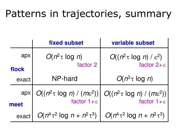 Patterns in trajectories, summary