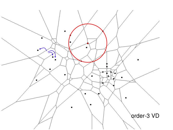 order-3 VD