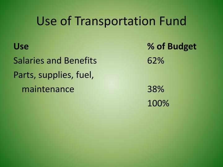 Use of Transportation Fund