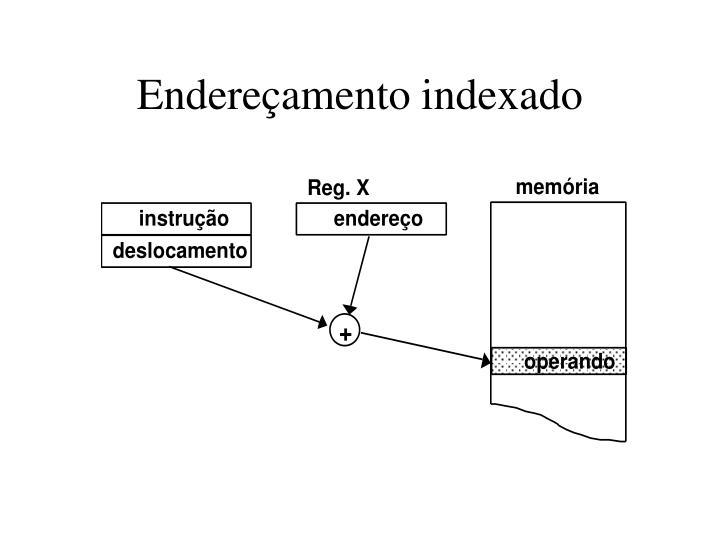 Endereçamento indexado