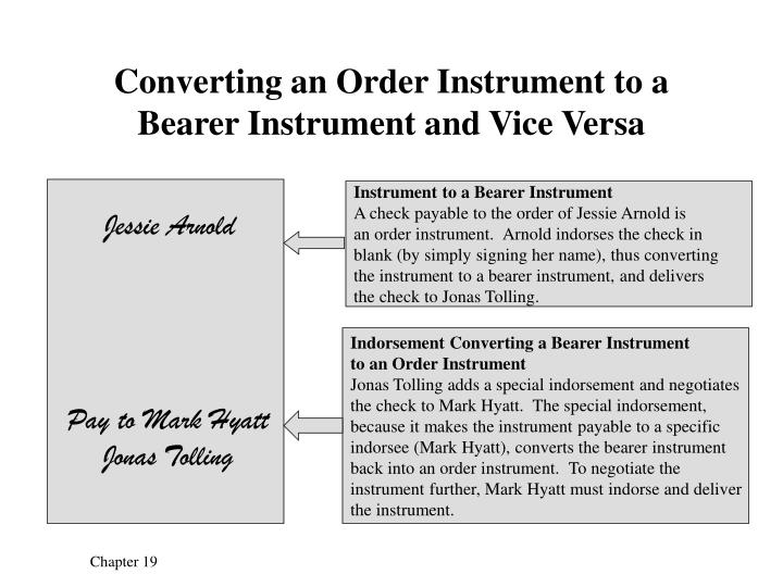 Converting an Order Instrument to a Bearer Instrument and Vice Versa