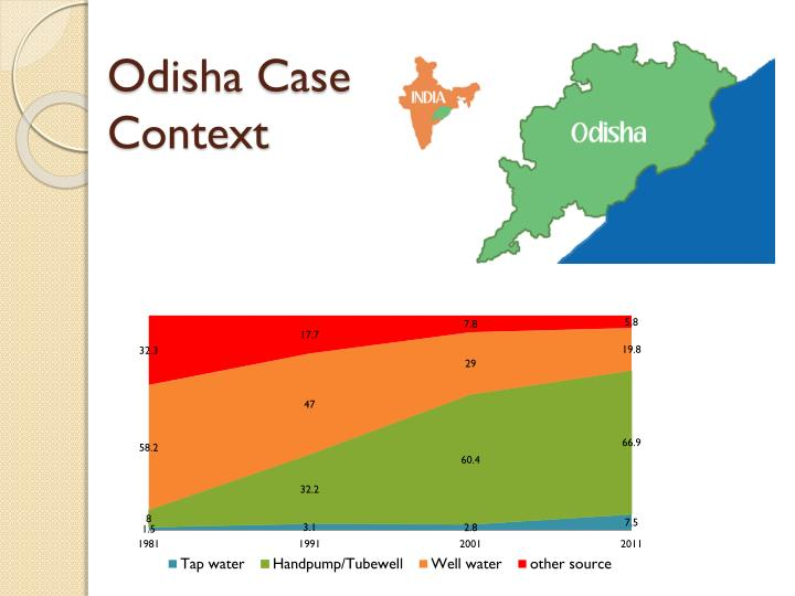 Odisha Case Context