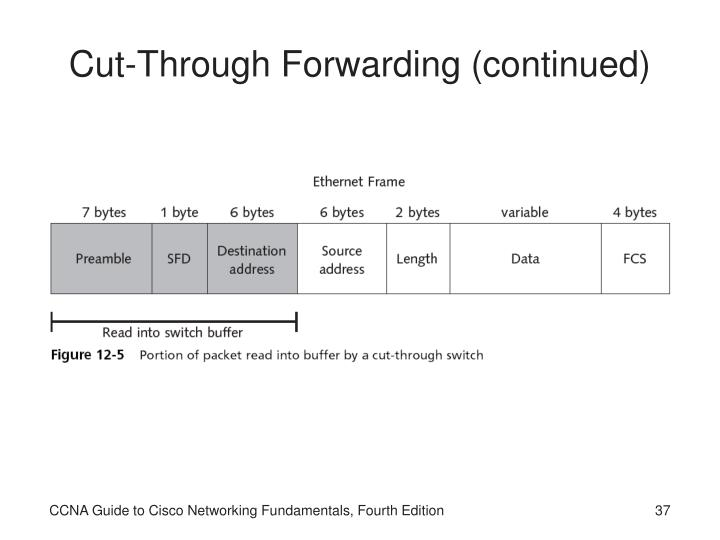 Cut-Through Forwarding (continued)