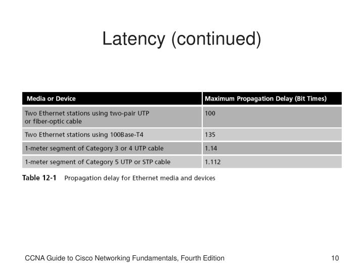 Latency (continued)