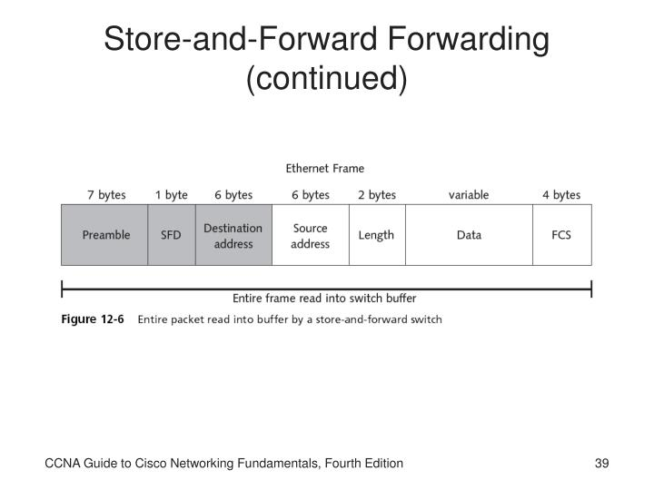 Store-and-Forward Forwarding (continued)