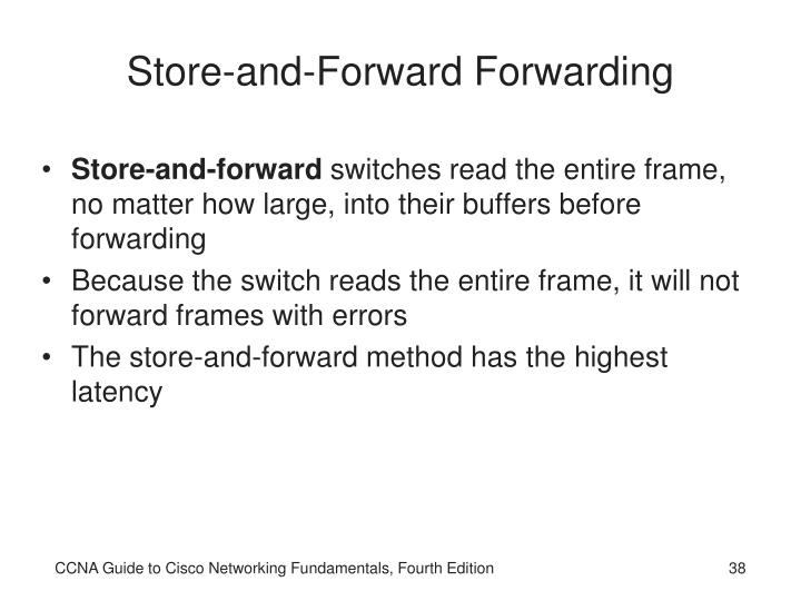 Store-and-Forward Forwarding