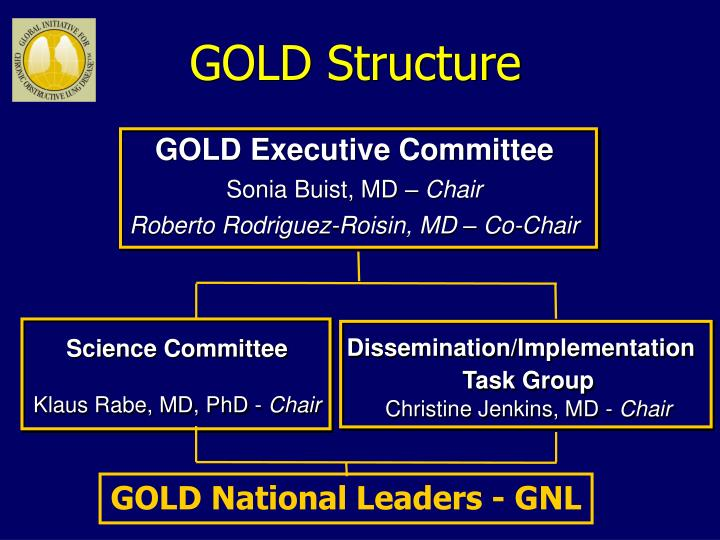 GOLD National Leaders - GNL