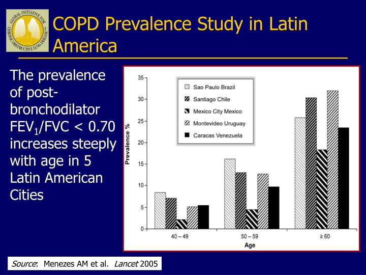 COPD Prevalence Study in Latin America