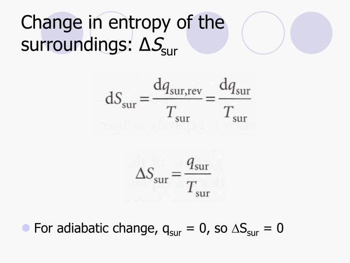Change in entropy of the surroundings: