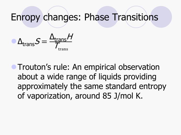 Enropy