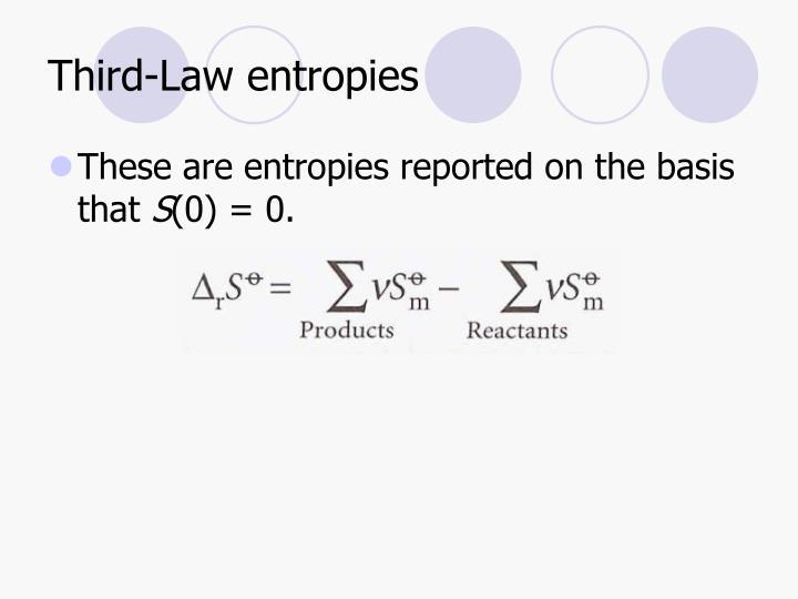 Third-Law entropies