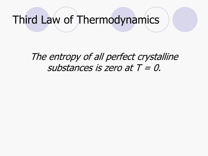 Third Law of Thermodynamics