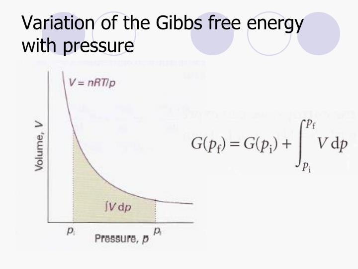 Variation of the Gibbs free energy with