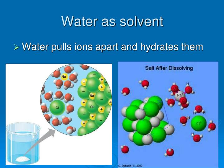 Water as solvent
