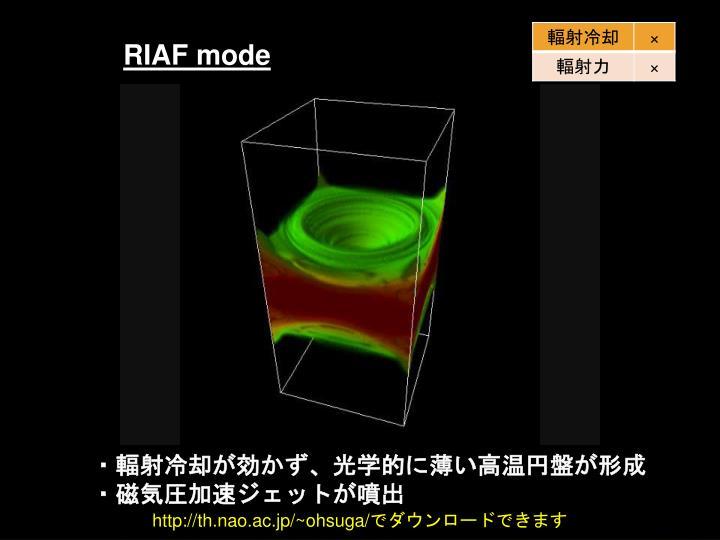 RIAF mode
