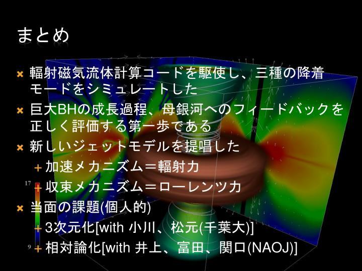 輻射磁気流体計算コードを駆使し、三種の降着モードをシミュレートした