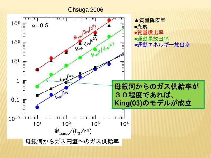 Ohsuga