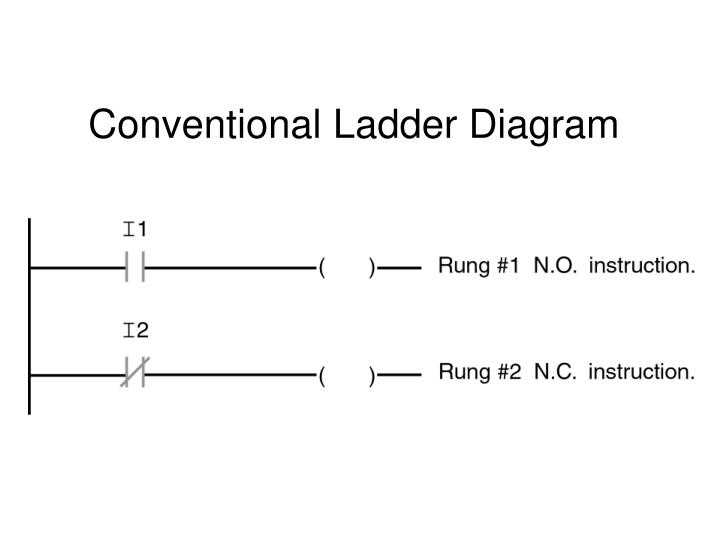 Conventional Ladder Diagram