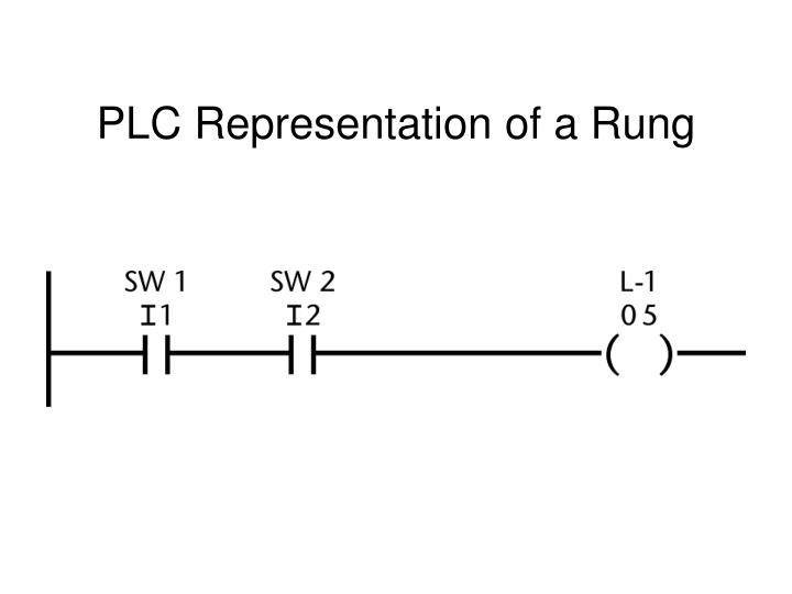 PLC Representation of a Rung