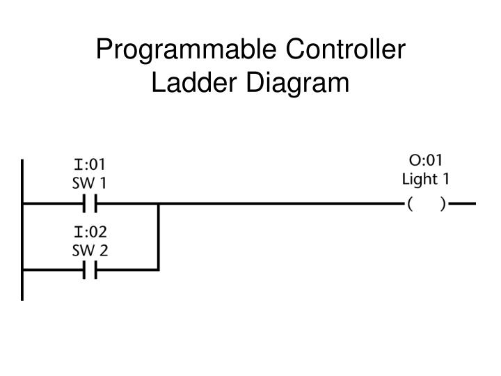 Programmable Controller