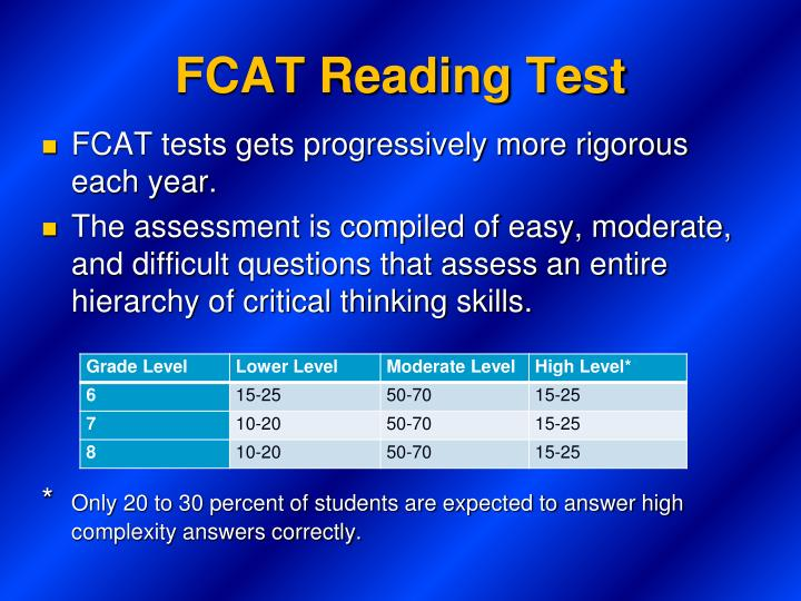 Fcat reading test