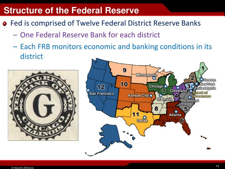an introduction to the fed increasing interest rates Orbex explores central bank monetary policy and its through increasing interest rates the the fed and the boc have been raising rates to.