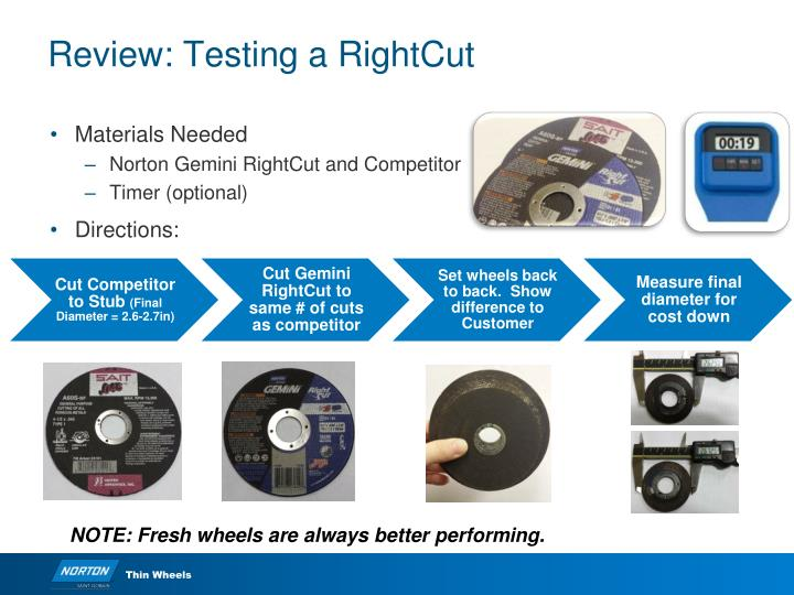 Review: Testing a RightCut