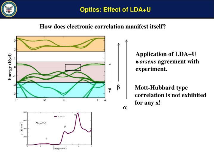 Optics: Effect of LDA+U