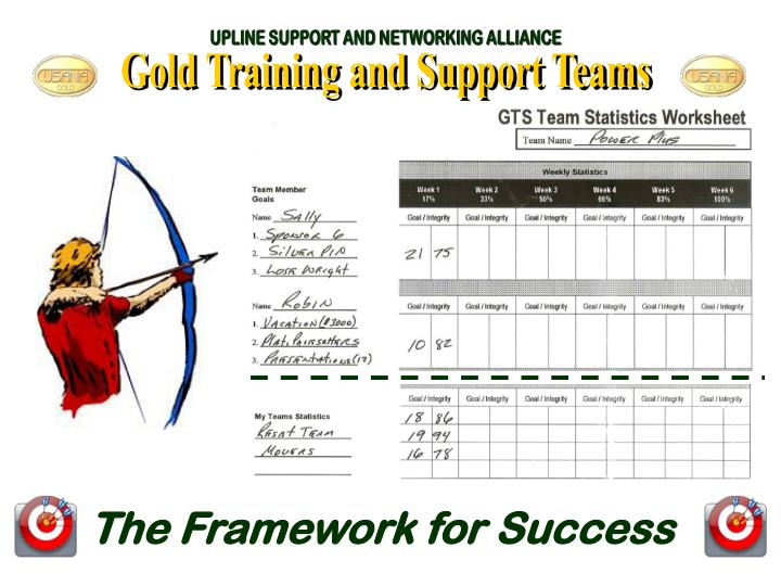 UPLINE SUPPORT AND NETWORKING ALLIANCE