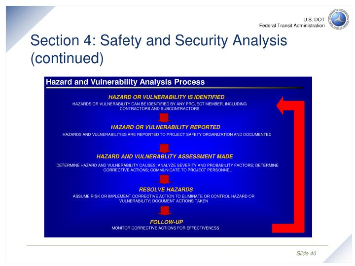 Hazard and Vulnerability Analysis Process