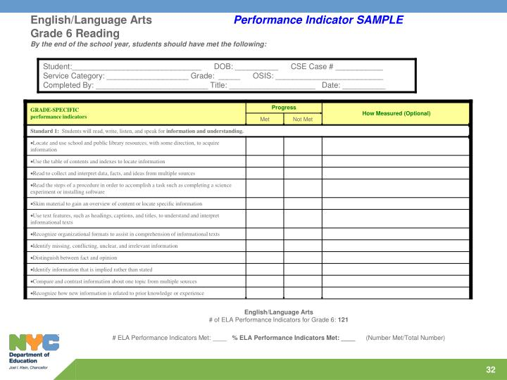 GRADE-SPECIFIC PERFORMANCE INDICATORS