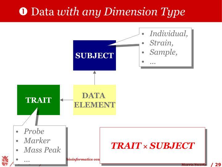  Data