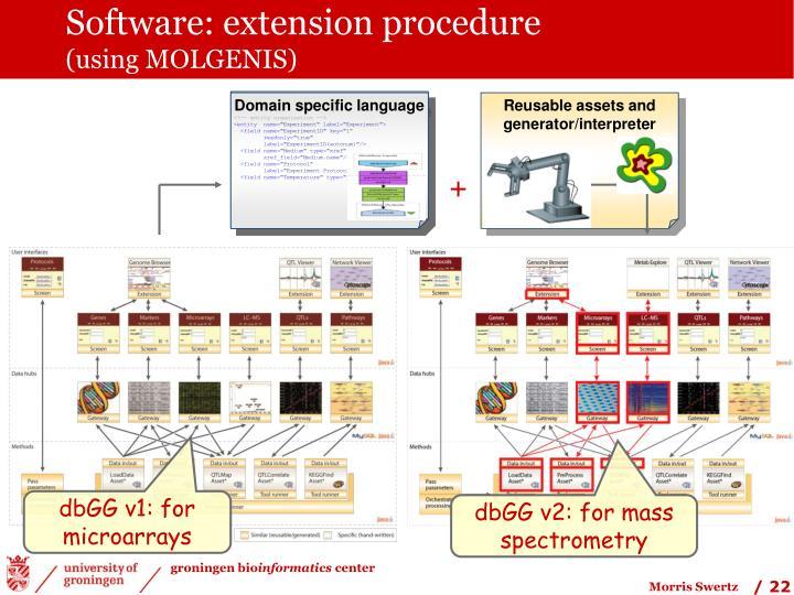 Software: extension procedure