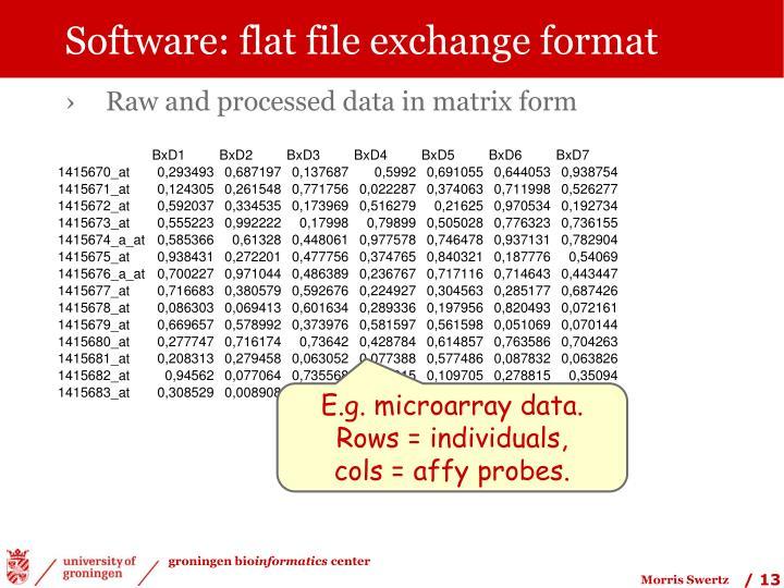 Software: flat file exchange format