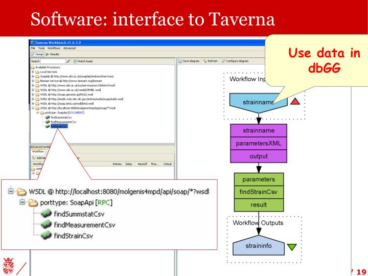 Software: interface to Taverna