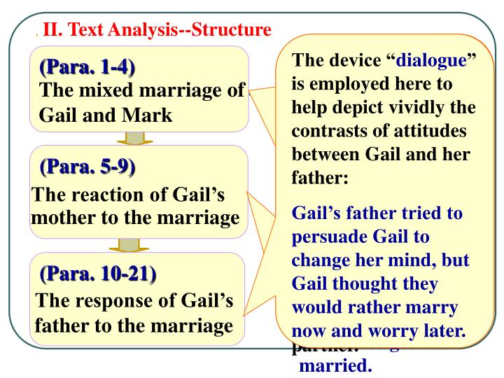 II. Text Analysis--Structure