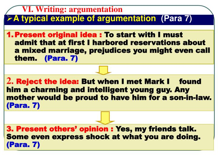 VI. Writing: argumentation