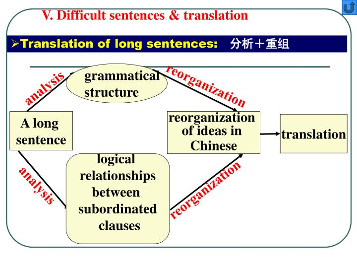 V. Difficult sentences & translation