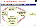 translation of long sentences