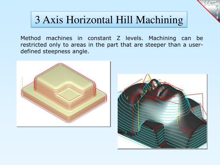 3 Axis Horizontal Hill Machining